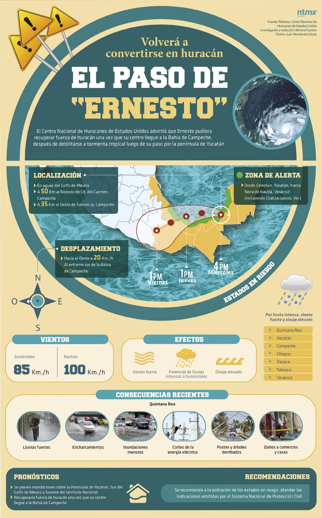 Conoce la trayectoria de #Ernesto