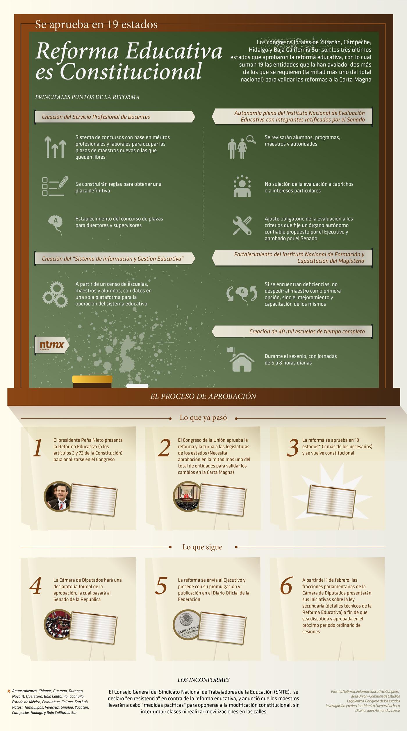 Conoce los principales puntos de la reforma educativa