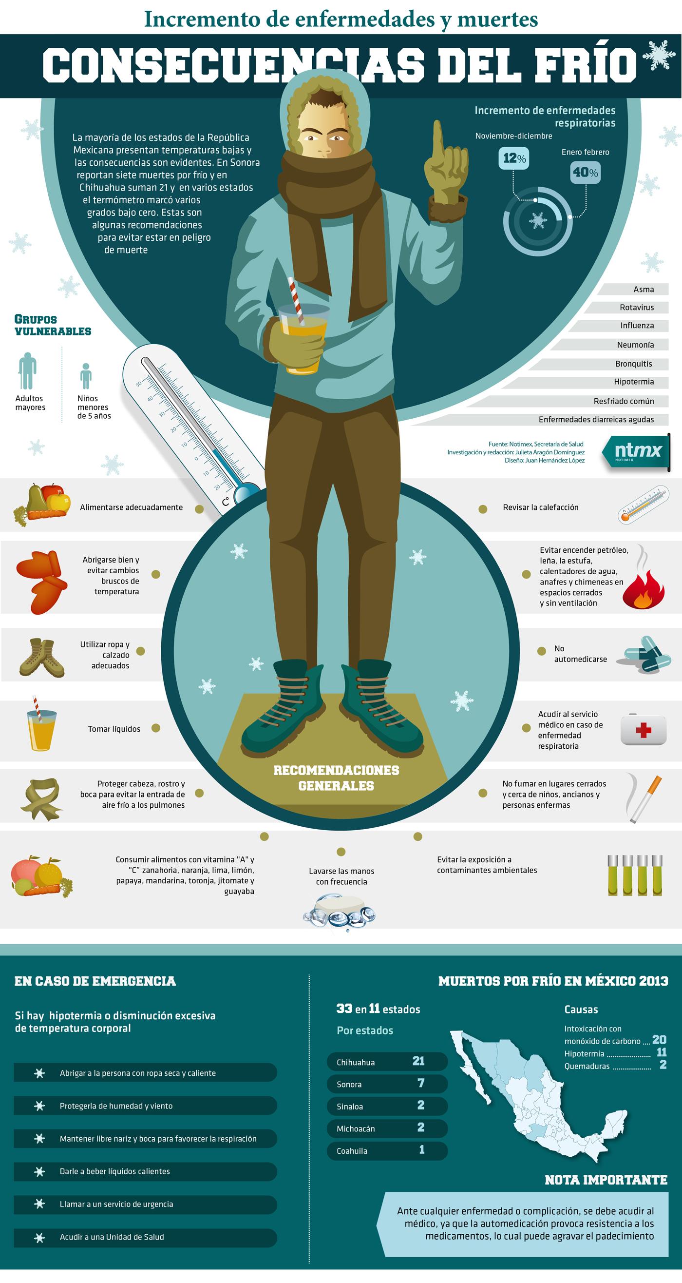 De enero a febrero se disparan las enfermedades respiratorias