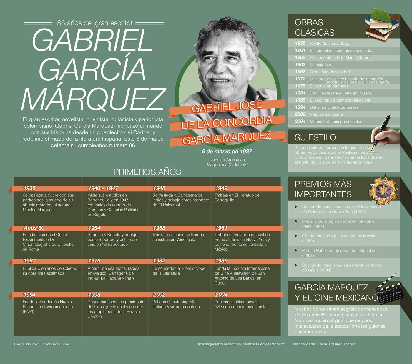 ¡Feliz cumpleaños Gabriel García Márquez!