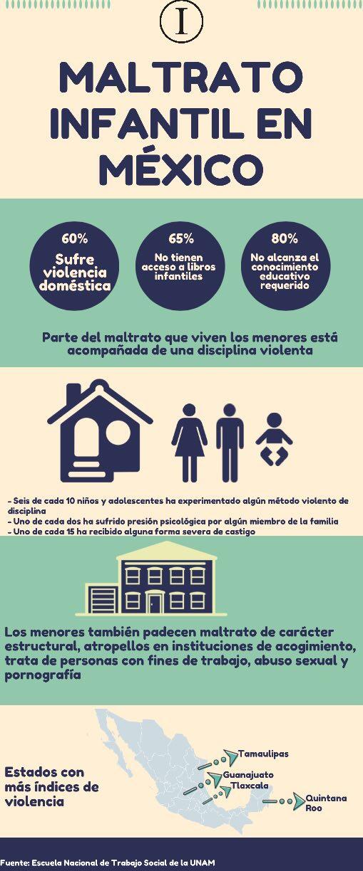 En México, 60 por ciento de niños son víctimas de violencia domestica experta
