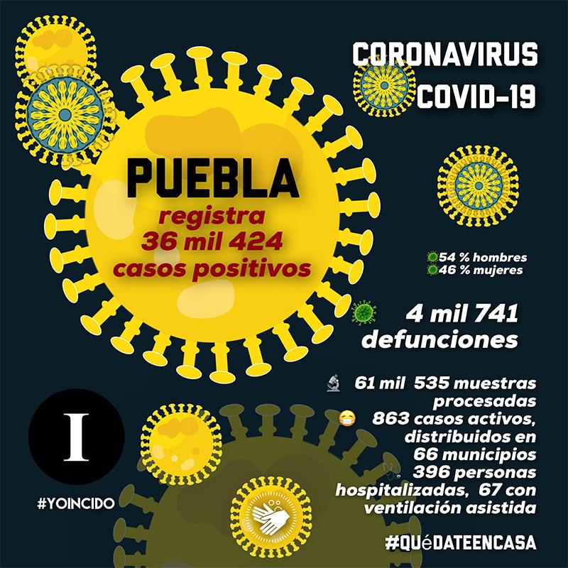 Exhorta Salud a reforzar medidas preventivas ante aumento en contagios por Covid-19