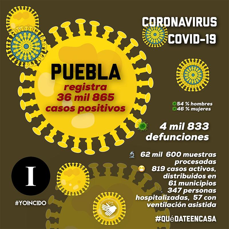 Sanan 31 mil 213 personas tras contraer el Covid-19